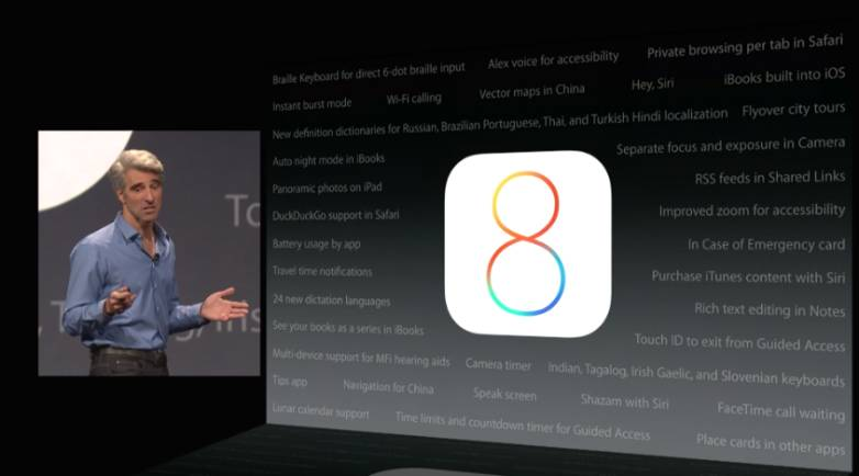iOS 8 Android Features