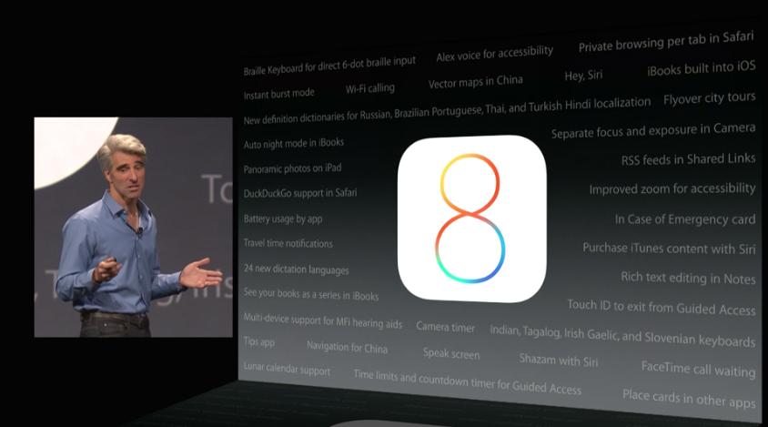 iPhone 6 Features iOS 8
