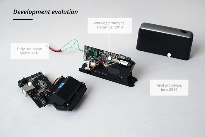 Kickstarter PocketScan Portable Scanner
