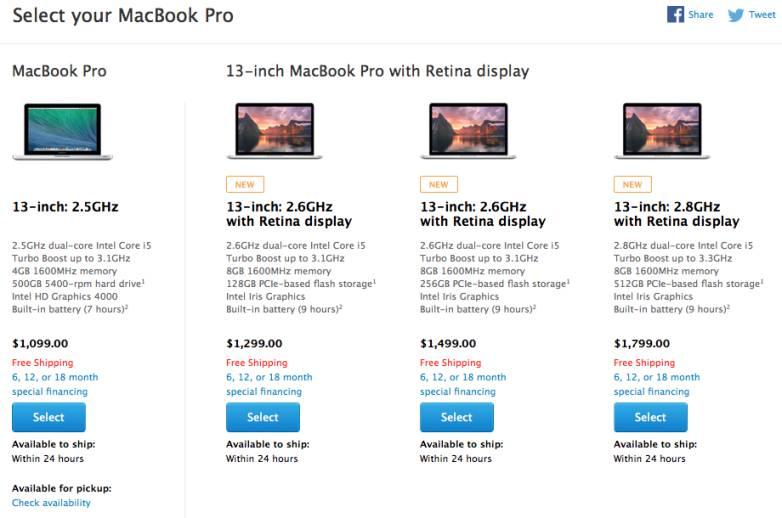 2014 Retina MacBook Pro Specs and Prices