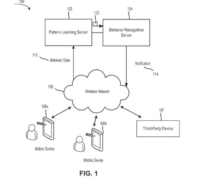 generating-notifications-based-on-user-behavior-patent-iphone-1
