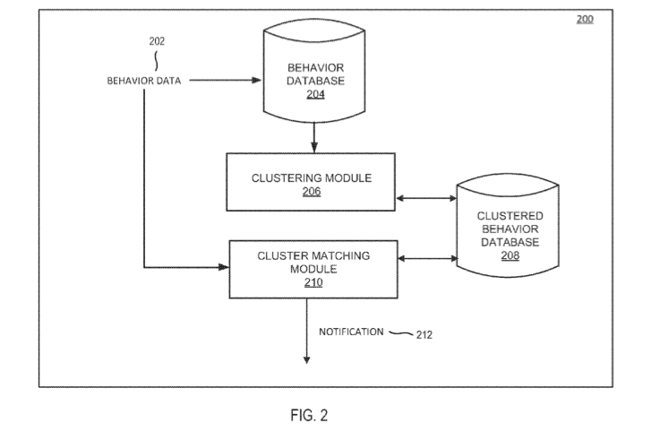 generating-notifications-based-on-user-behavior-patent-iphone-2