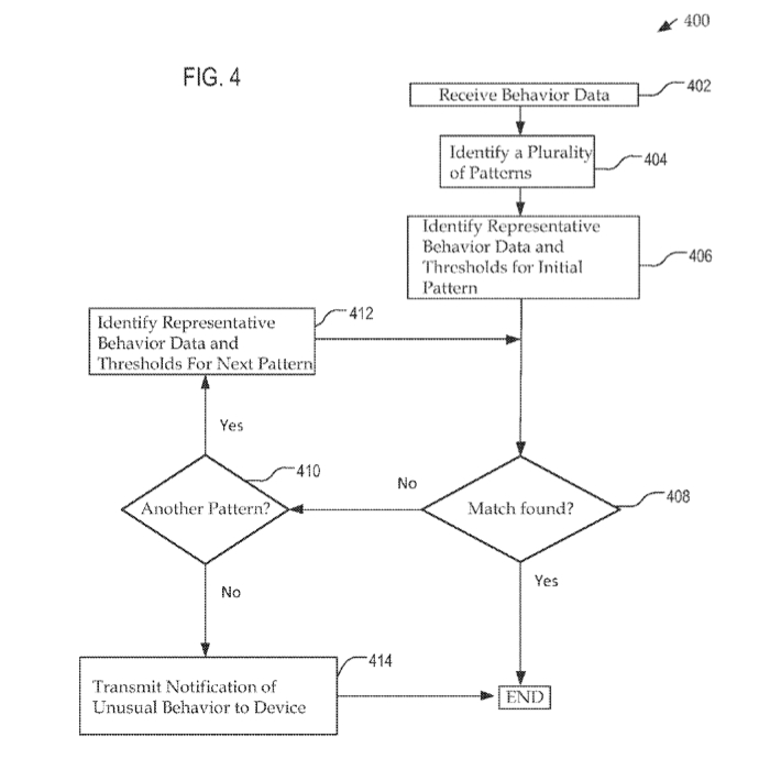 generating-notifications-based-on-user-behavior-patent-iphone-3