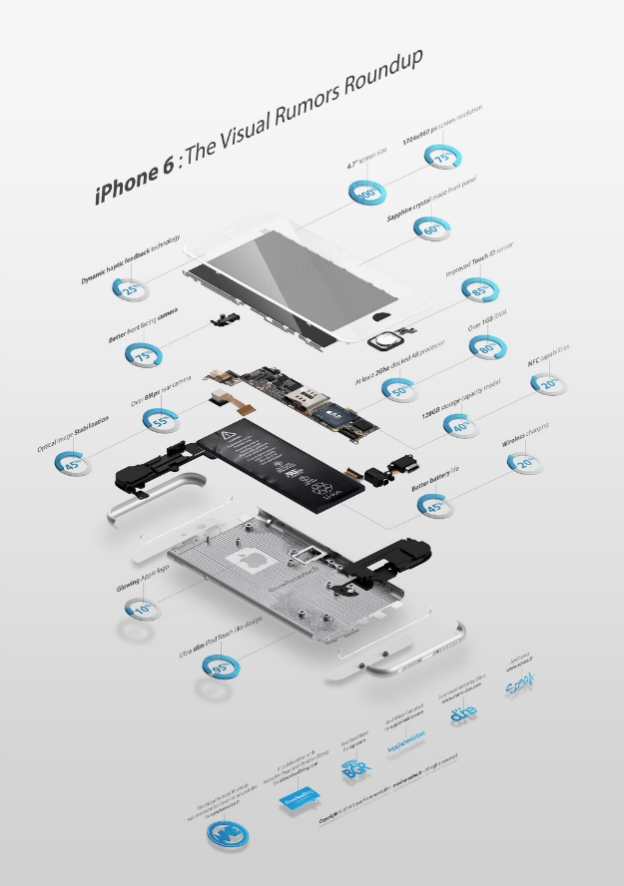 iPhone-6-rumors-infographic-1