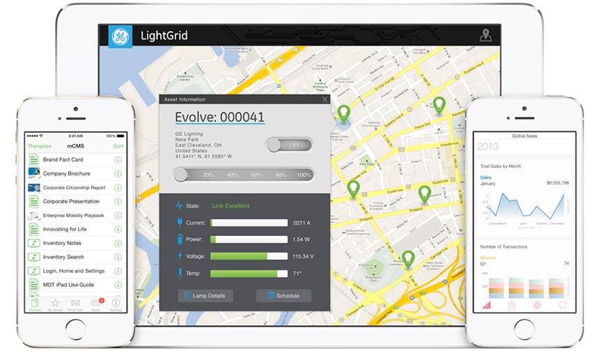Lightgrid for iPad