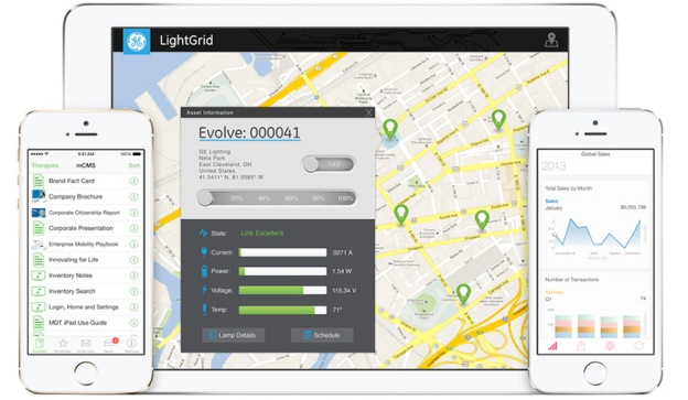 Lightgrid for iPad