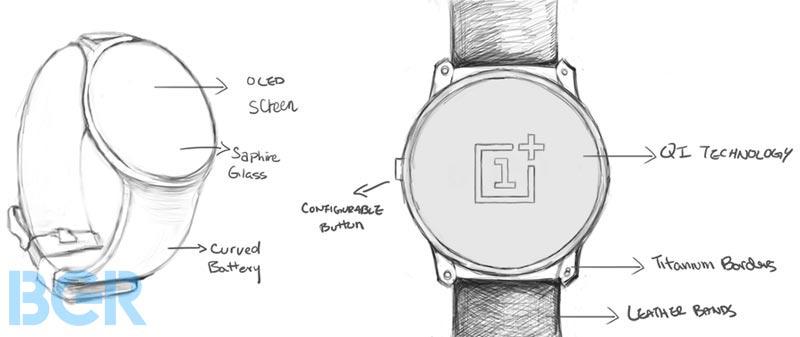oneplus-onewatch-bgr-india-2