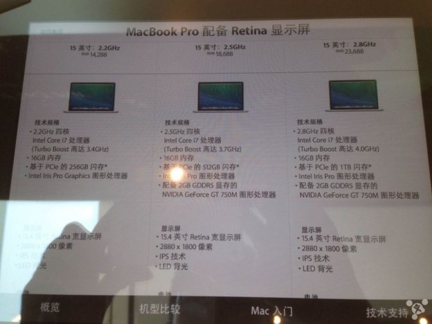 retina-macbook-pro-2014-update-leak-china-1