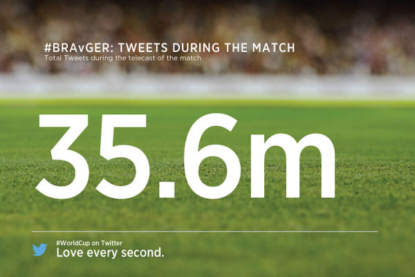 twitter-world-cup-brazil-germany-record-2