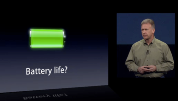 How Much Does iOS 9 Improve Battery Power