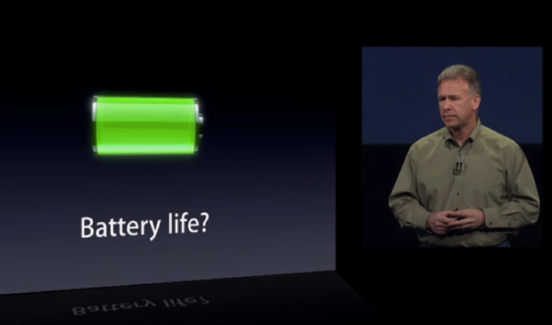 iPhone Battery Drain Fast