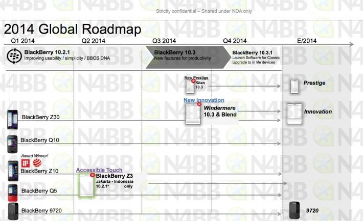 roadmap1-710x434