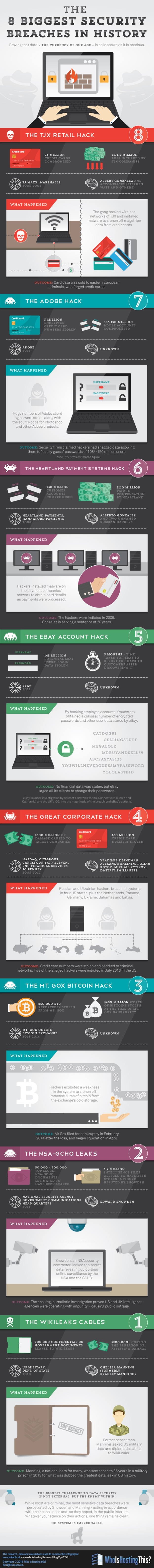 top-8-worst-security-breaches