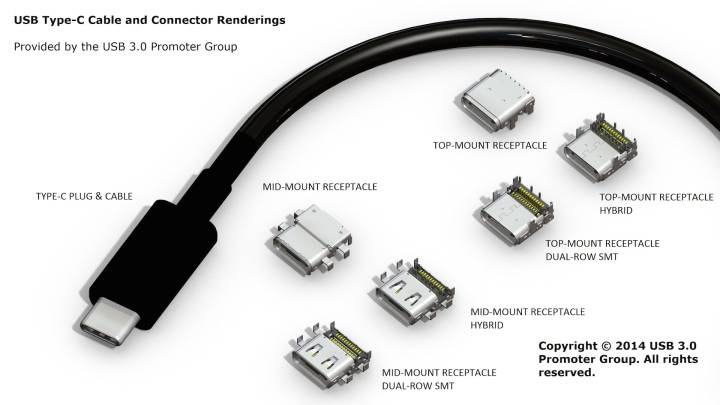 Reversible USB Cable Finalized