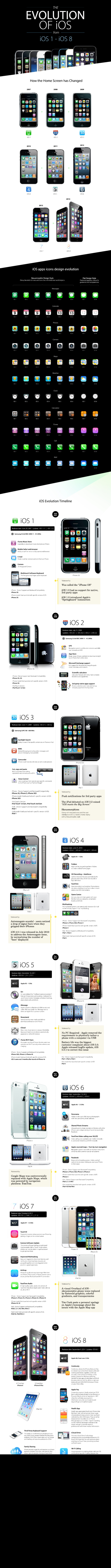 iphone-6-ios-8-infographic-full