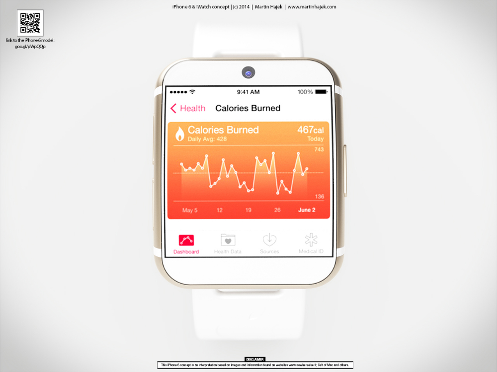 iWatch Features: Health Monitoring