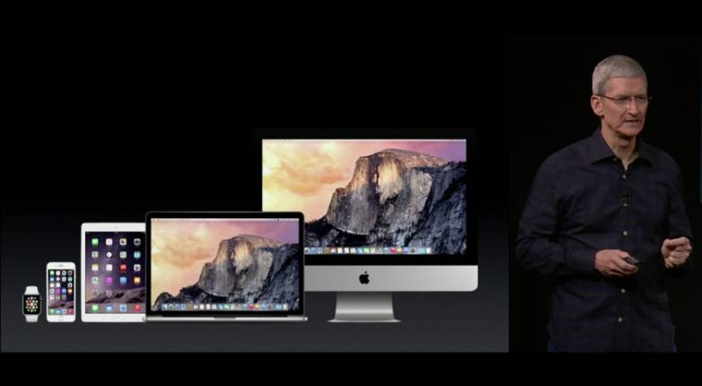iPad Air 2 and Retina iMac Videos