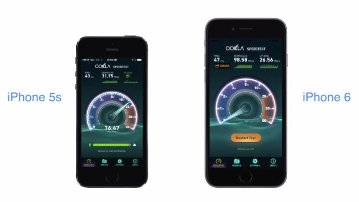iPhone 6 Vs. iPhone 5s LTE Speeds