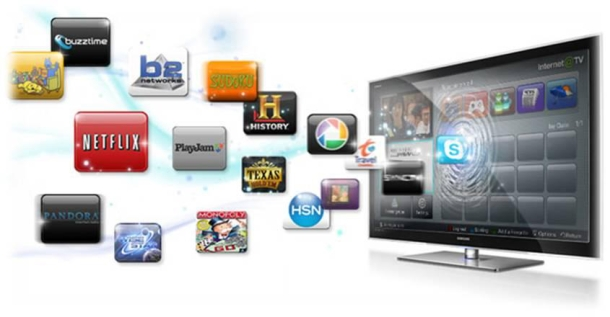 Smart TV Privacy and Security