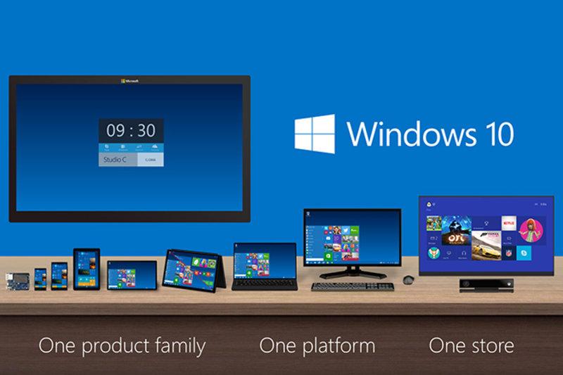 Windows 10 Pricing Model