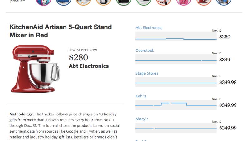 WSJ Christmas Sale Tracker