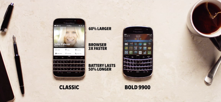 BlackBerry Classic Best Features