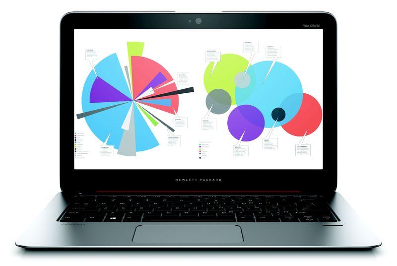 HP EliteBook Folio 1020 vs. MacBook Air