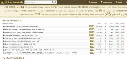Top 10 - 15 Best Torrent Download Sites (Torrenting sites)
