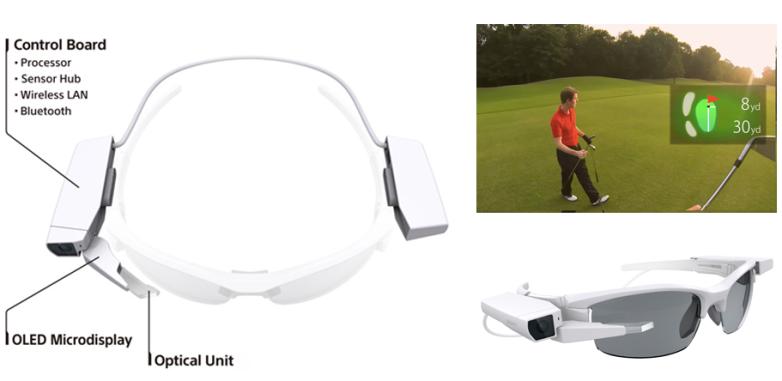 Google Glass Alternatives Sony