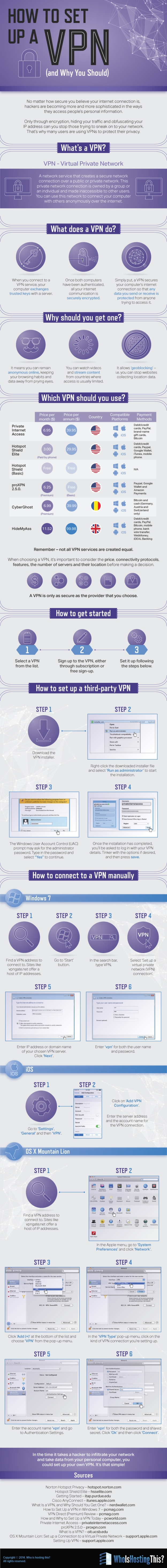 V3-How-to-set-up-a-VPN