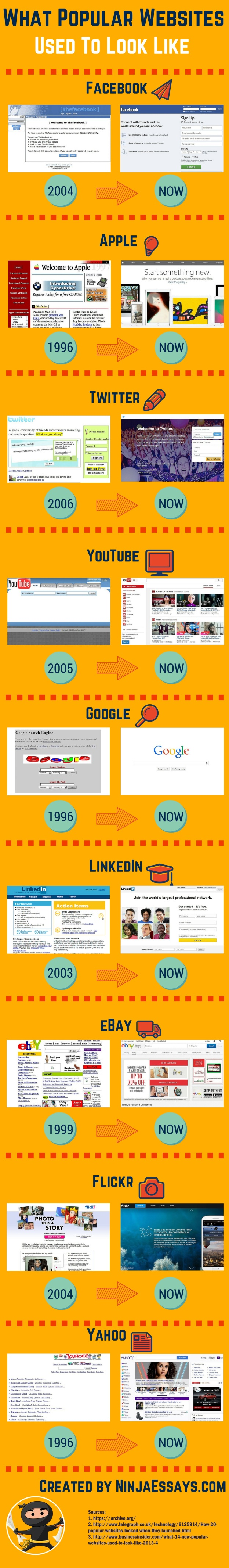 Do you remember what Facebook, YouTube and Google looked like years ago?