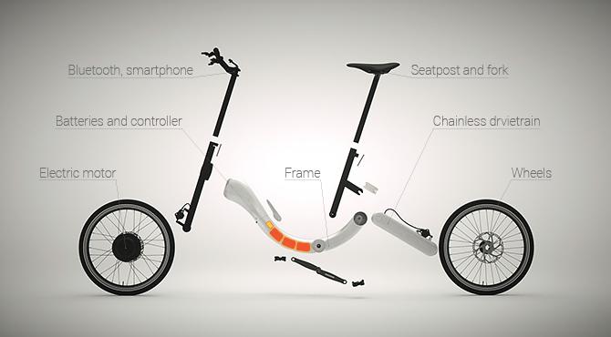 Kickstarter JIVR Electric Smart Bike