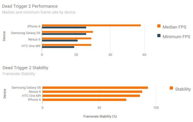 iPhone-6-vs-Galaxy-S6-vs-One-M9-vs-Nexus-6-1
