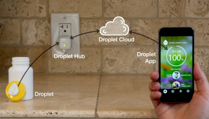 Kickstarter Droplet Button for iPhone and Android