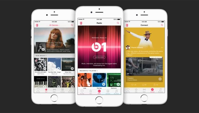 Apple Music Royalty Payments