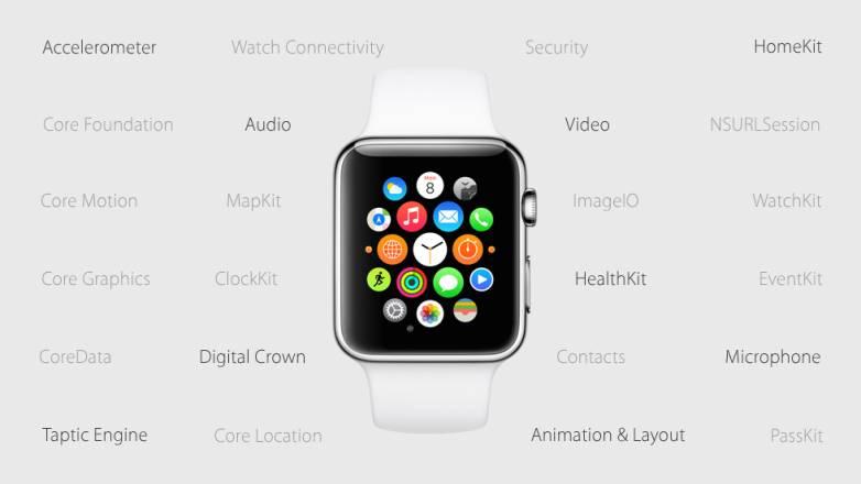 Apple Watch WatchOS Native SDK Apps
