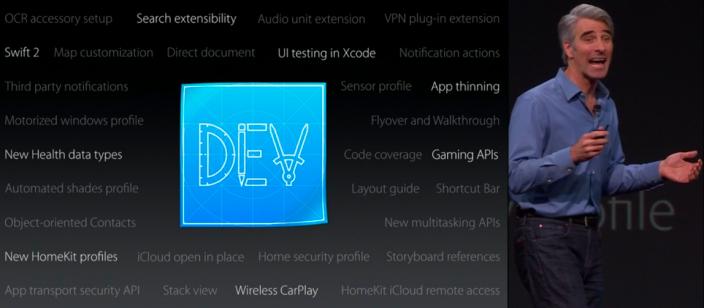 iOS 9 iPhone 6 Hidden Features