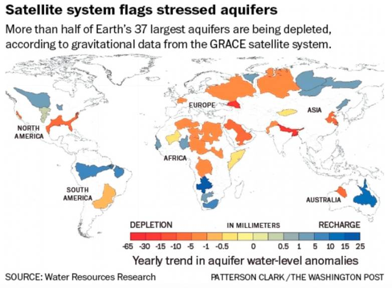 NASA GRACE Aquifer Water Supply