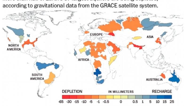 NASA GRACE Aquifer Water Supply