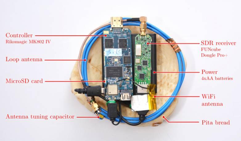 Pita Radio Electromagnetic Laptop Hack