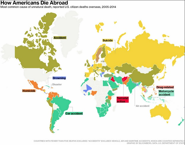 American Deaths Abroad Most Common Causes