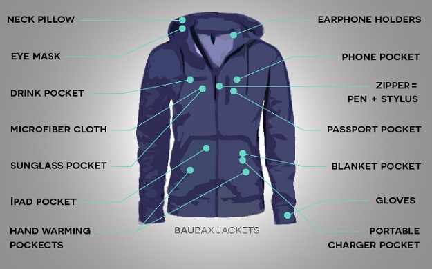 Baubax Travelers Jacket