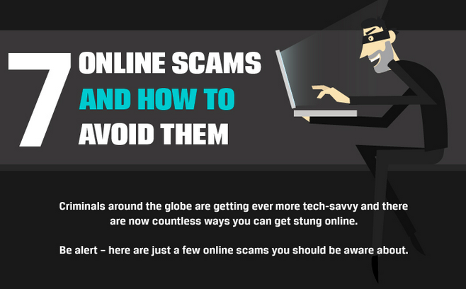 How to avoid seven of the most common online scams – BGR