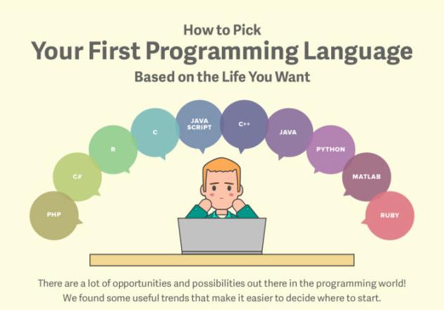 Learn Mandarin: The best basic Mandarin toolkit - YouTube