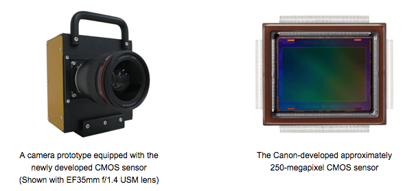 canon 250 megapixel sensor prototype