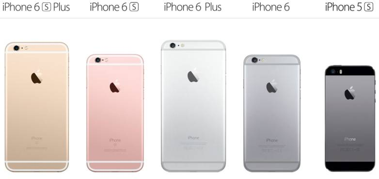 64GB iPhone 6s Price