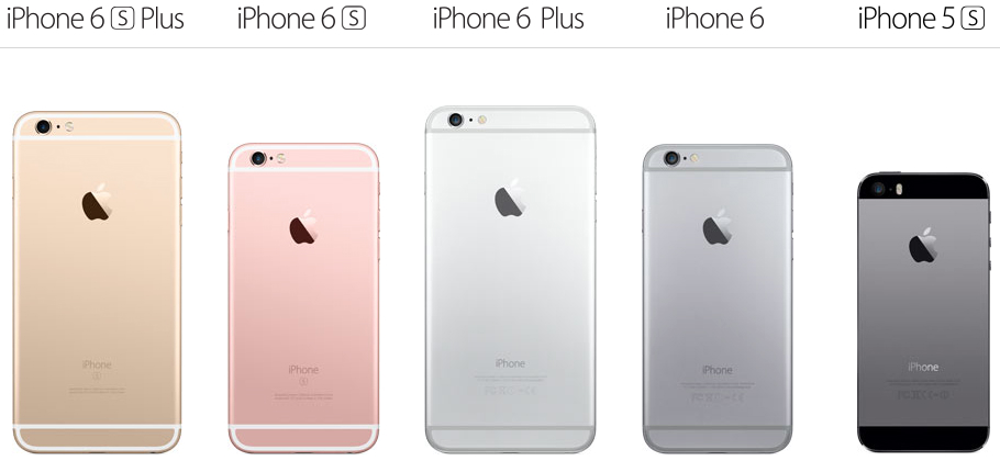 price of iphone 6 iphone 6s iphone 6 and iphone 5s this is apple s entire 1738