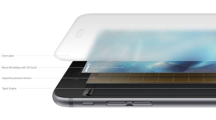 iPhone 6s Galaxy S7 3D Touch