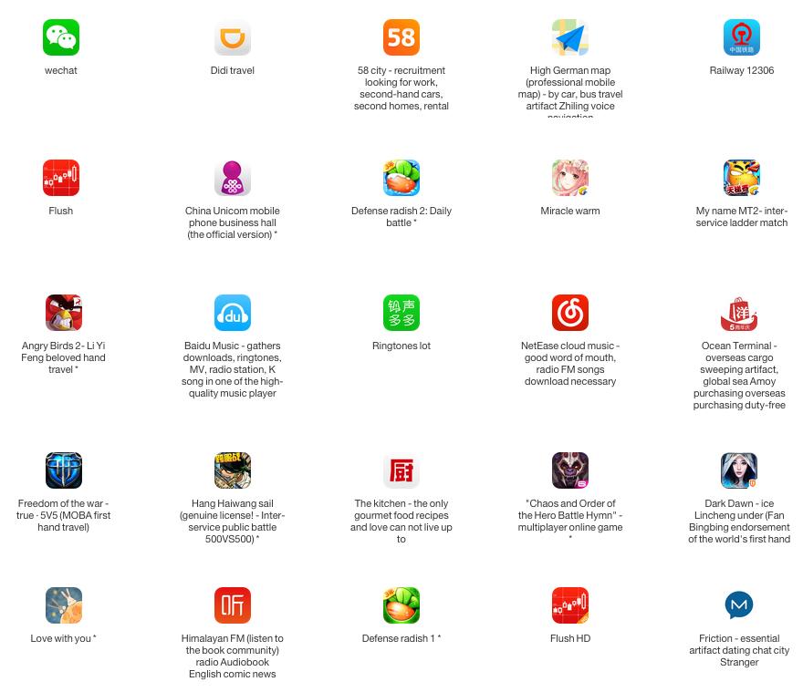 iPhone Apps XcodeGhost Malware