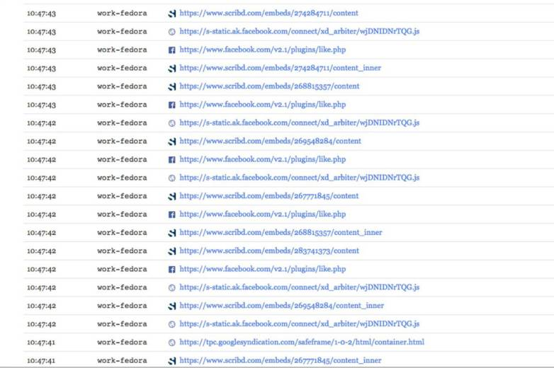 Chrome Extension Internet Browsing Surveillance